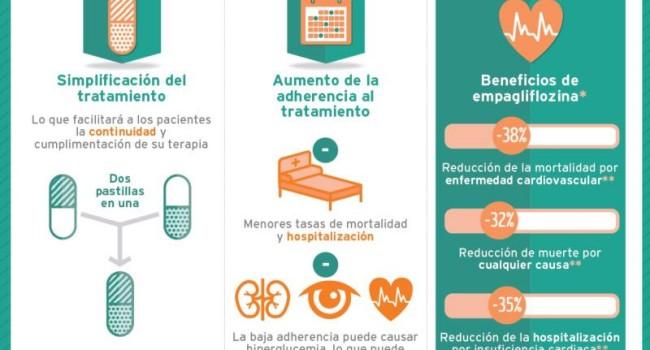 adherencia al tratamiento diabetes tipo 2