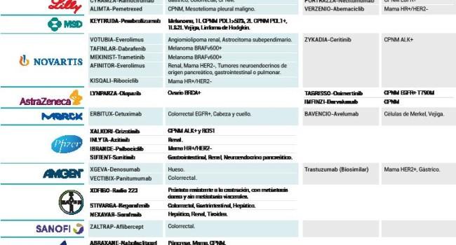 farmacia en línea de próstata suiza